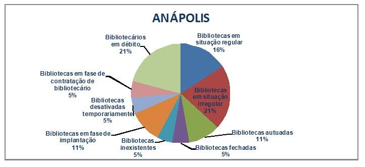 grafico-fiscal-ana