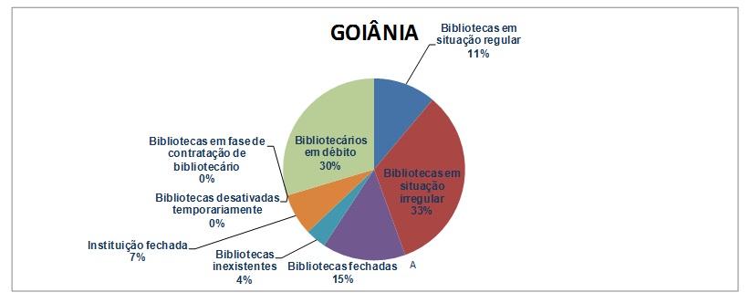 grafico-fiscal-go